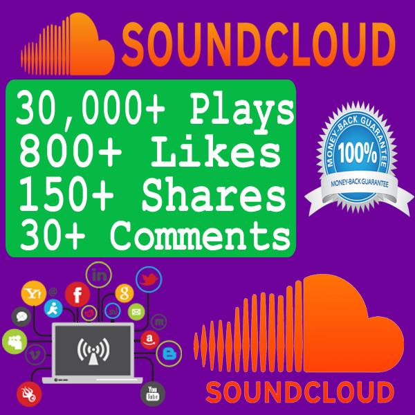 Soundcloud-Promotion-Packages